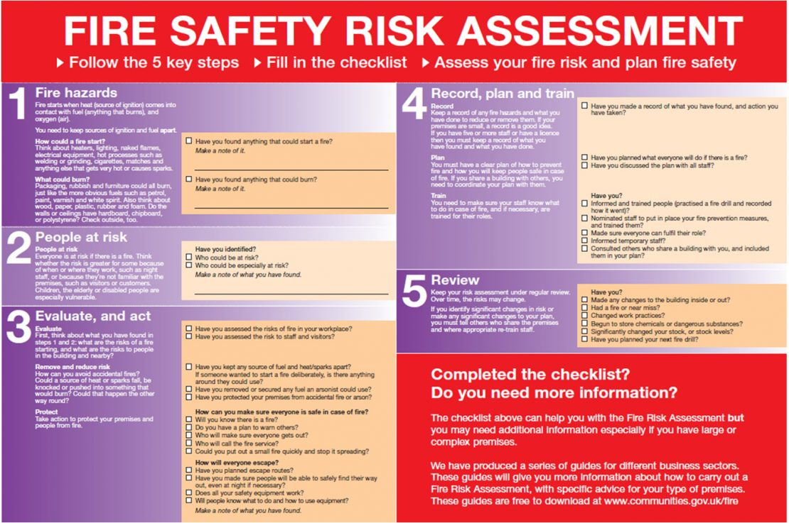 Example of fire risk assessments document