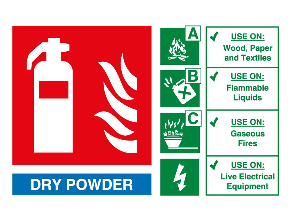 Dry Powder Fire Extinguisher Sign UK 2017