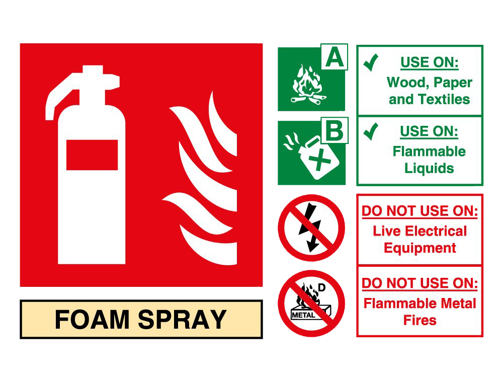 Foam Fire Extinguisher Sign UK 2017